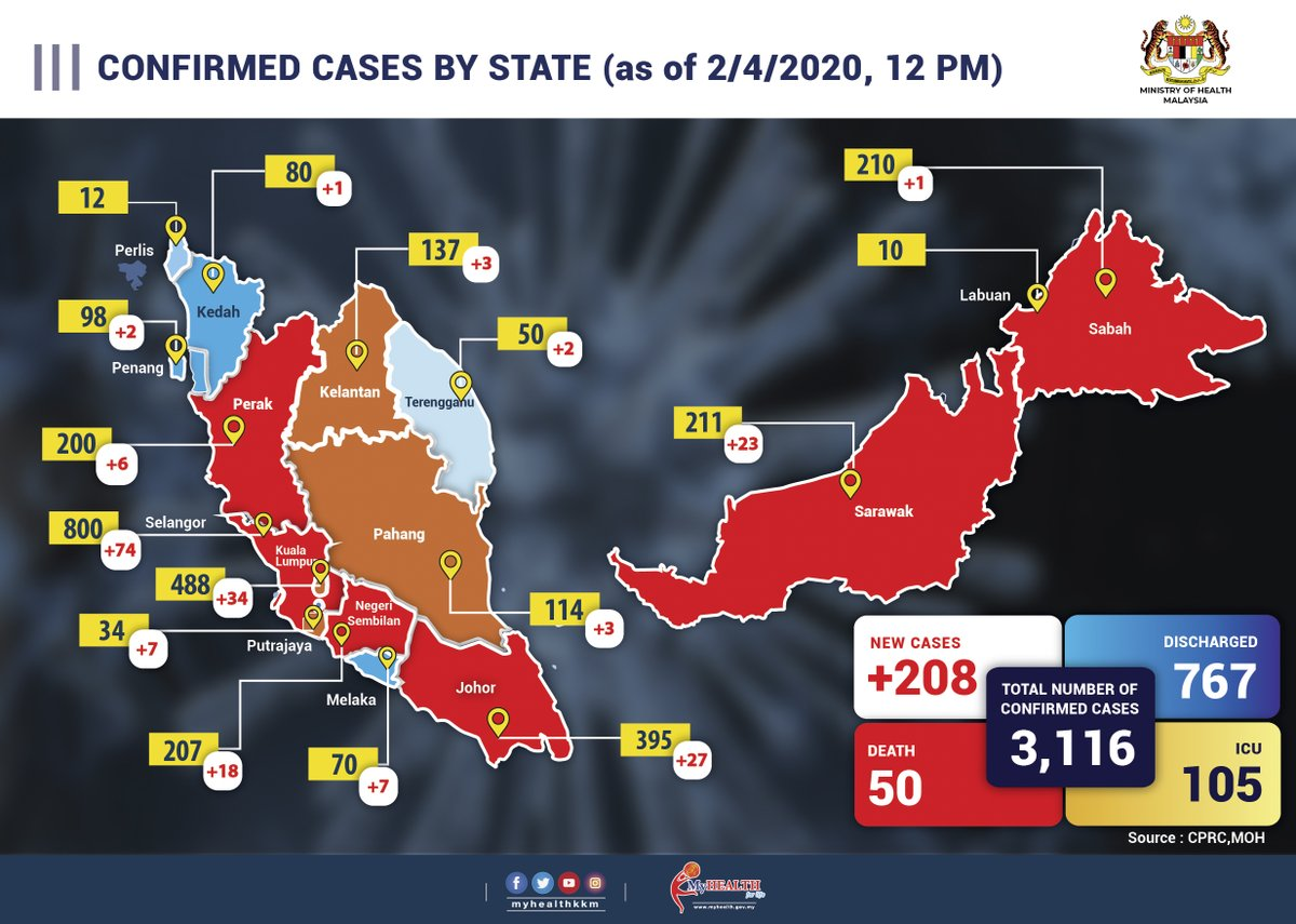 Confirmed Cases by State (as of 02/04/2020, 12 pm)  #coronavirus #COVID19 #sihatmilikku #walkthetalkpic.twitter.com/bKblV7Sl2c