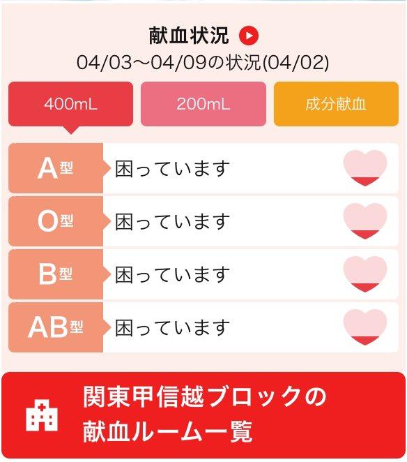 献血状況本当に厳しくなってて、特に成分献血はどの血も足りなくて必要緊急事態なのでみんな献血に行こう