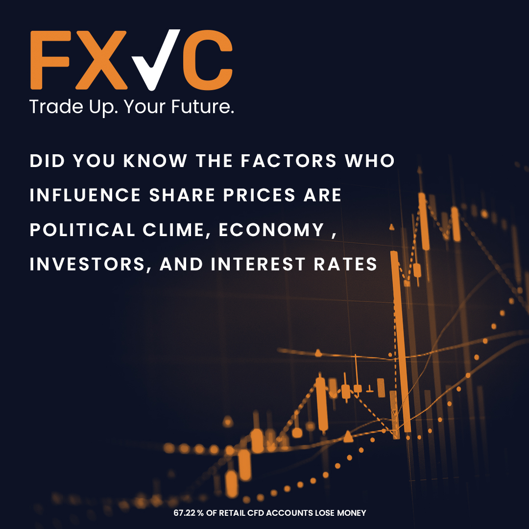 Check our website https://fxvc.eu/ and trade !  *67.22 % of retail CFD accounts lose money #FXVC #FinanciaMarket  #investment #successinbusiness #tradingmarket #daytrade #motivation #quotes #moneyquotes #lifestyle #inspiration #inspiration  #business #financepic.twitter.com/5Vw5BePCLb