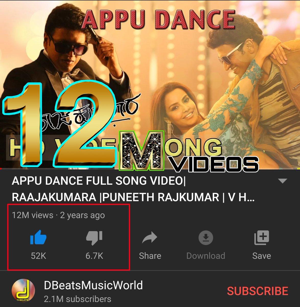 #Appudance Video Song COMPLETED 12M Views Click On The Link  #DrRajkumar #Rajkumar #Annavaru #Appu #AppuBoss #PRK #PuneethRajkumar  #BossOfSandalwoodShivaRajkumar   #ShivaRajkumar #Shivanna   #RaghavendraRajkumar #YuvaRajkumar #VinayRajkumar  #yuvarathnaa
