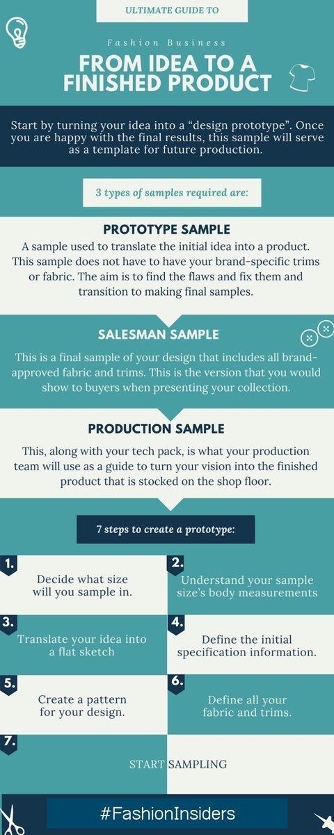 How do you go from IDEA to PRODUCT? Here's what you will need >> http://bit.ly/2HL7vdx   #businessidea #designidea #fashionbusiness #fashionbuyer #fashionstartup #fashionpreneur #production #fashionfactory #smallbusiness #prototypepic.twitter.com/EuIMxD7uAe