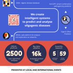 Image for the Tweet beginning: Great infographics from the ULB-VUB