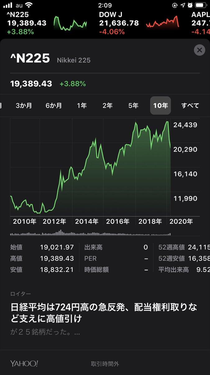 急落 平和 株価