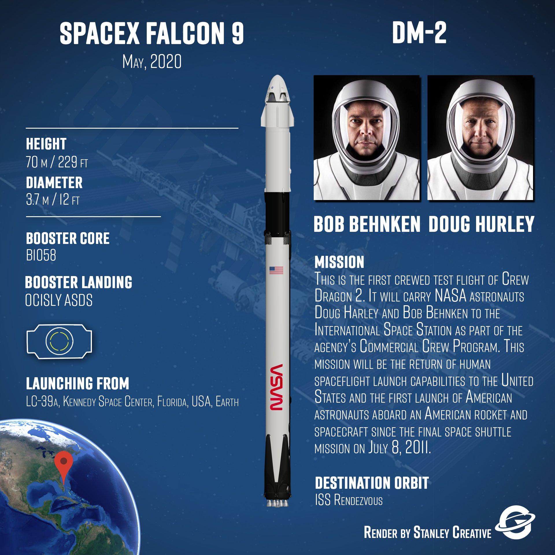 Falcon 9 (Dragon 2 Demo-2) - KSC - 30.5.2020 (1/2) - Page 7 EUn13QJXgAEuULX?format=jpg&name=large