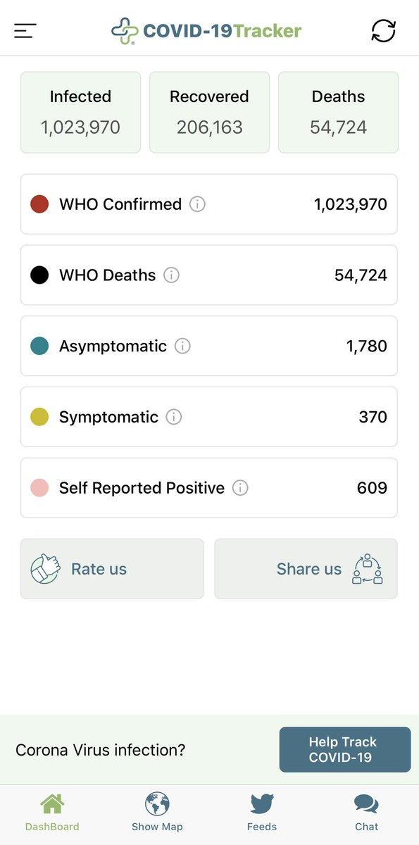 Ya superamos el millón de infectados con Covid-19 a nivel mundial. A Dios que meta su mano 🙏 y pare esto. https://t.co/TZImpBoCN8