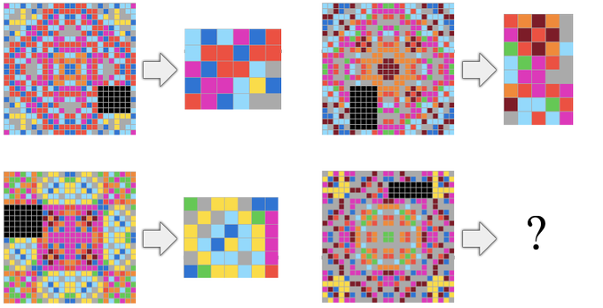 On the Measure of Intelligence  François Chollet: https://t.co/wWbE7fo5ES  Code: https://t.co/r2qxsBovyx  #ArtificialIntelligence #MachineLearning #Reasoning https://t.co/Uei0A08h0Q