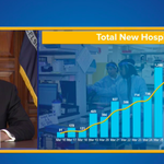 Image for the Tweet beginning: LIVE: Gov. Cuomo says 13,383