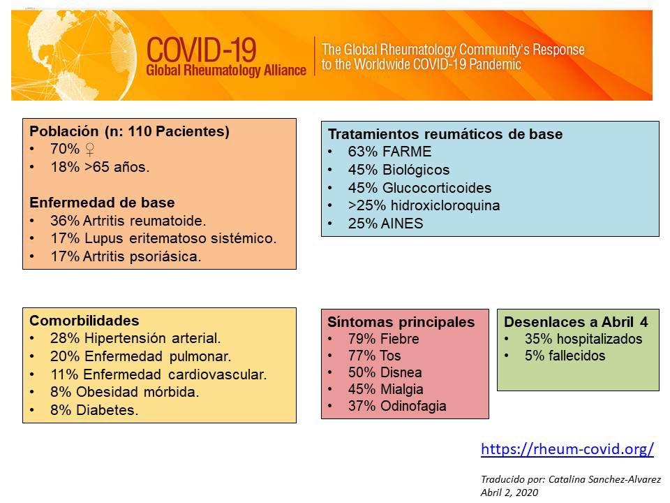 ccsds sle resumen de diabetes