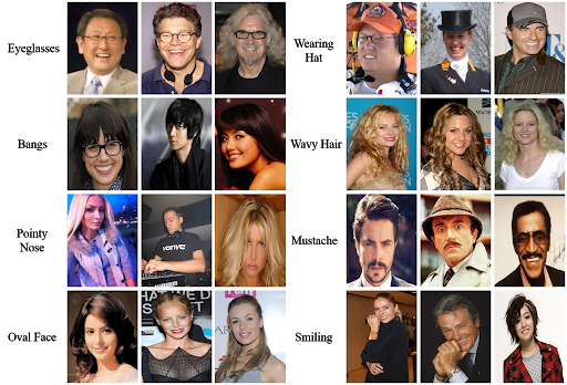 1/ To all bros who claim bias only emanates in the dataset and not mediocrity of modeling, here's a primer:Let us begin with the celeb-A dataset that has 2 components. The pixel-space component (images) & the binary attribute component (40 binary attributes per image)  @Abebabpic.twitter.com/eX4e1MrVct