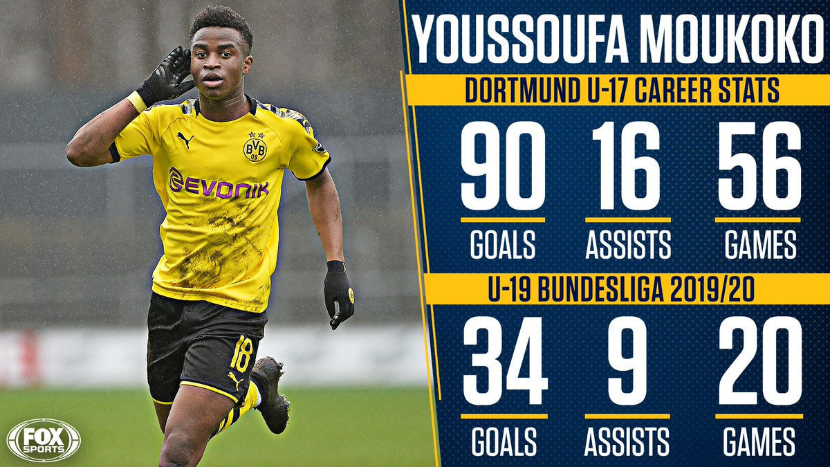 Youssoufa Moukoko will now be eligible to play for Dortmund's first team when he turns 16 in November.  These are his stats. 😳