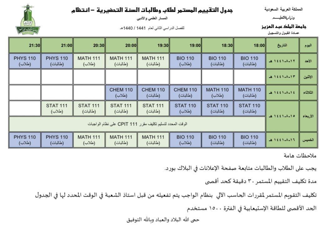 Uzivatel سكاو Na Twitteru جدول محدث للتقييم المستمر لطلاب و