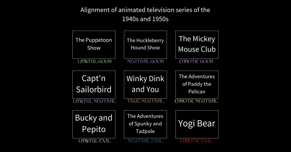 Alignment of animated television series of the 1940s and 1950s pic.twitter.com/u0ZZp5iZmz