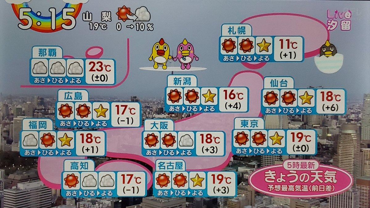 予報 週間 東京 天気