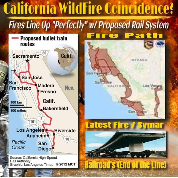 #AskGovNewsom Wheres our taxes been going? Funny how those fires are the same route as your #FastRail project..just like Austrailia's fires..check their routes as well. Using #GlobalWarming shame.