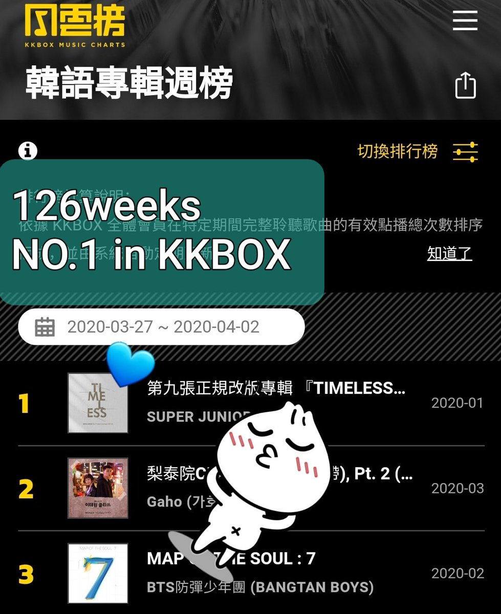 "Congrats SUPERJUNIOR Korean album126weeks NO.1 in KKBOX Congrats Yesung's Japanese Album ""STORY"" 57weeks NO.1 in KKBOX  #SUPERJUNIOR  @shfly3424 @SJofficial #STORY #KKBOXpic.twitter.com/Xgi9kJX8Bn"