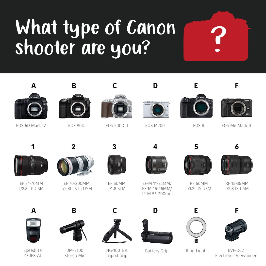 We'd love to know what type of #Canon shooter are you. We will start — E5A. 😉  Comment yours down below!  #TeamCanonPH https://t.co/iqRcXqBkb8