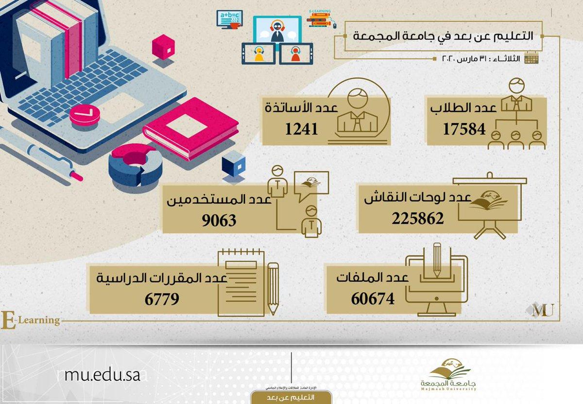 جامعة المجمعة On Twitter تقرير إحصائي لعمادة التعليم الإلكتروني
