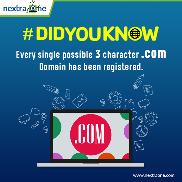 #didyouknow - Every single possible 3 character .com domain has been registered.  For more info - https://bit.ly/3aGdhHe  #domainhosting #combopack #webhosting #domainregistration pic.twitter.com/8j5ESOScyq