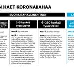 Image for the Tweet beginning: Nyt on selkeää @suomenyrittajat !