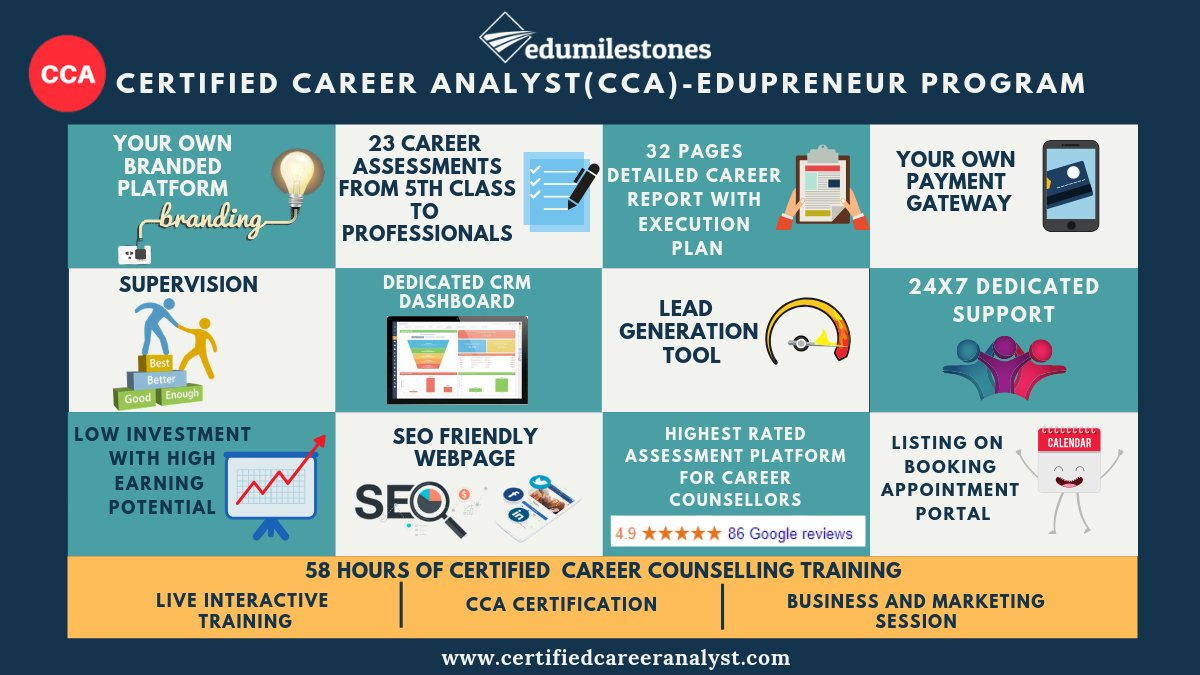 Features of the most comprehensive career counselling program.  If you want to become a career counsellor  Click here : http://ow.ly/OMRx50yYvNl.  #career #training #entrepreneurship #personaldevelopment pic.twitter.com/SC0AIaMZmz