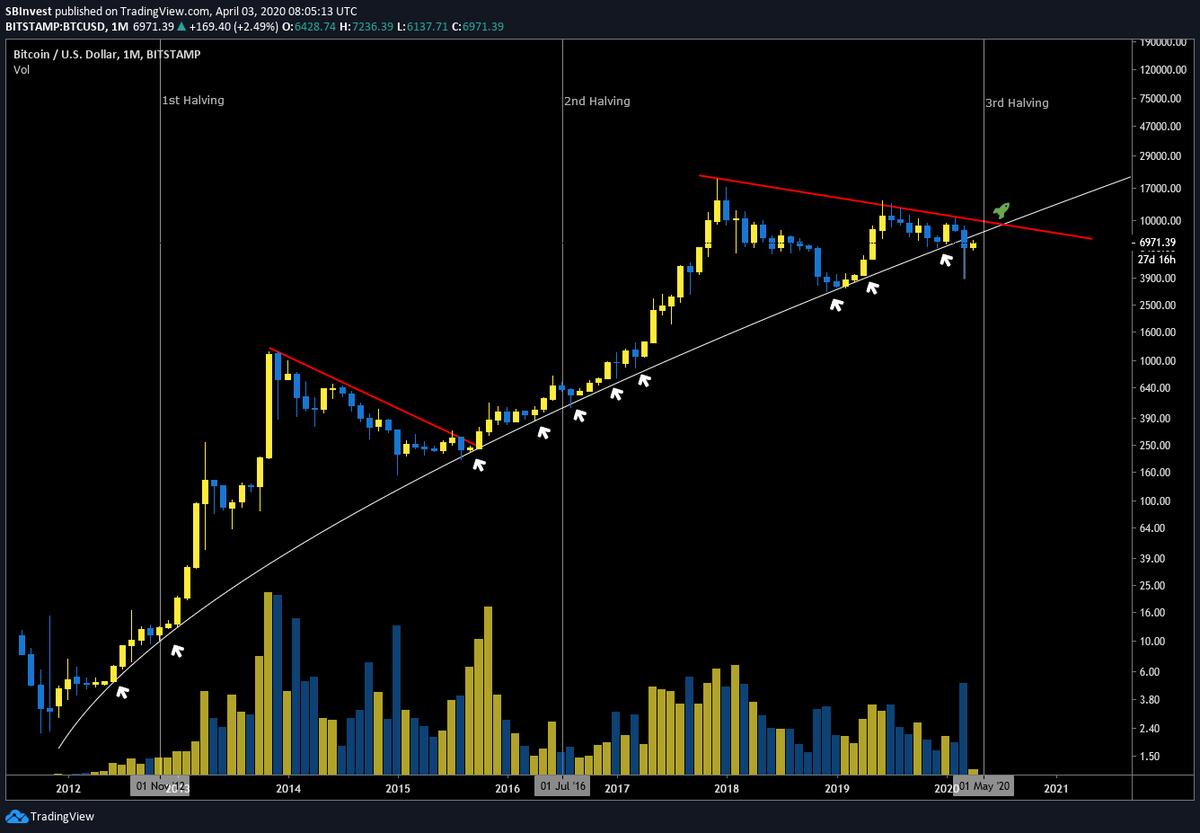 entra per trader bitcoin)