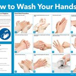Image for the Tweet beginning: Are you washing your hands