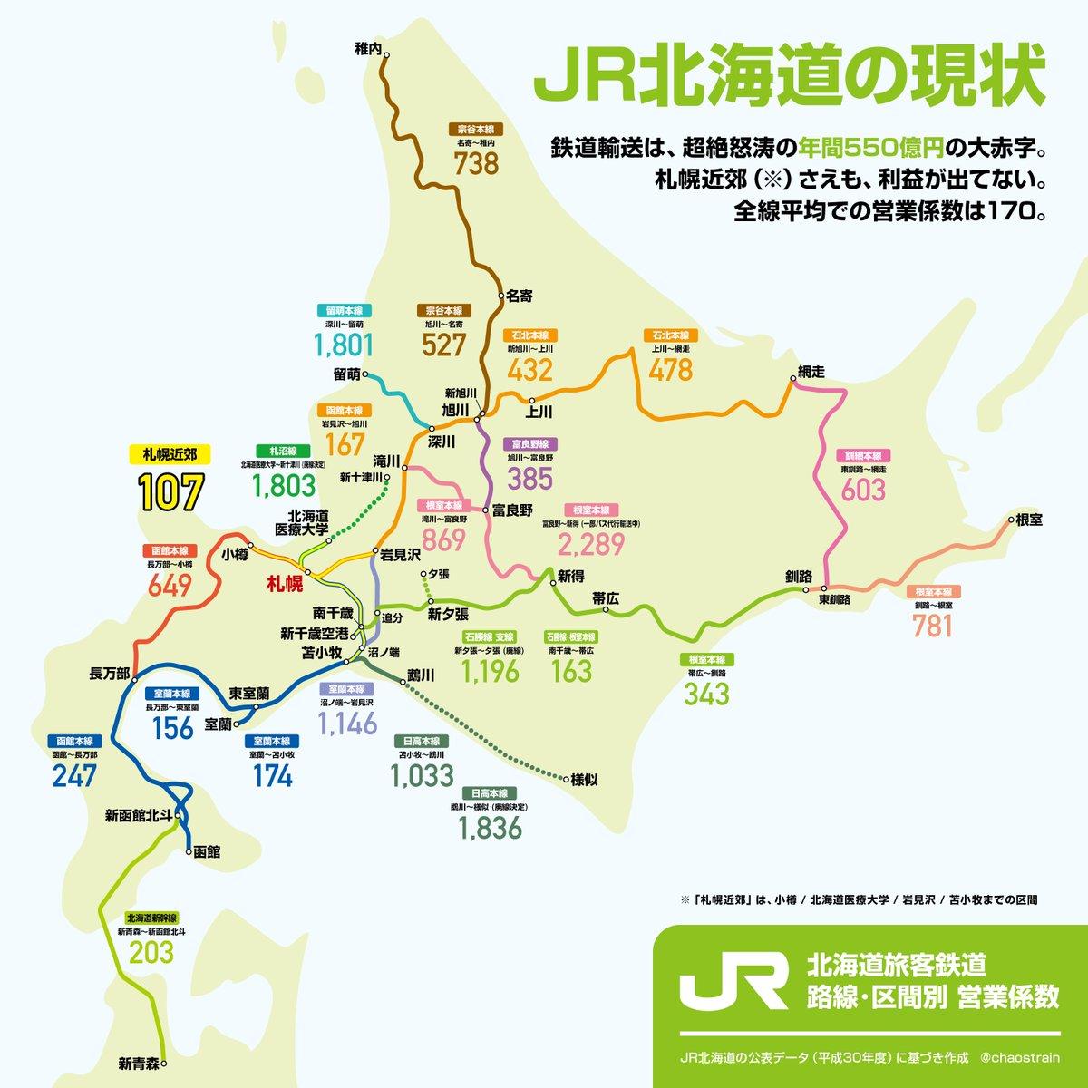 赤字 北海道 新幹線 北海道新幹線、予約率2割で50億赤字確実…経営危機のJR北海道、鉄道事業継続困難を示唆