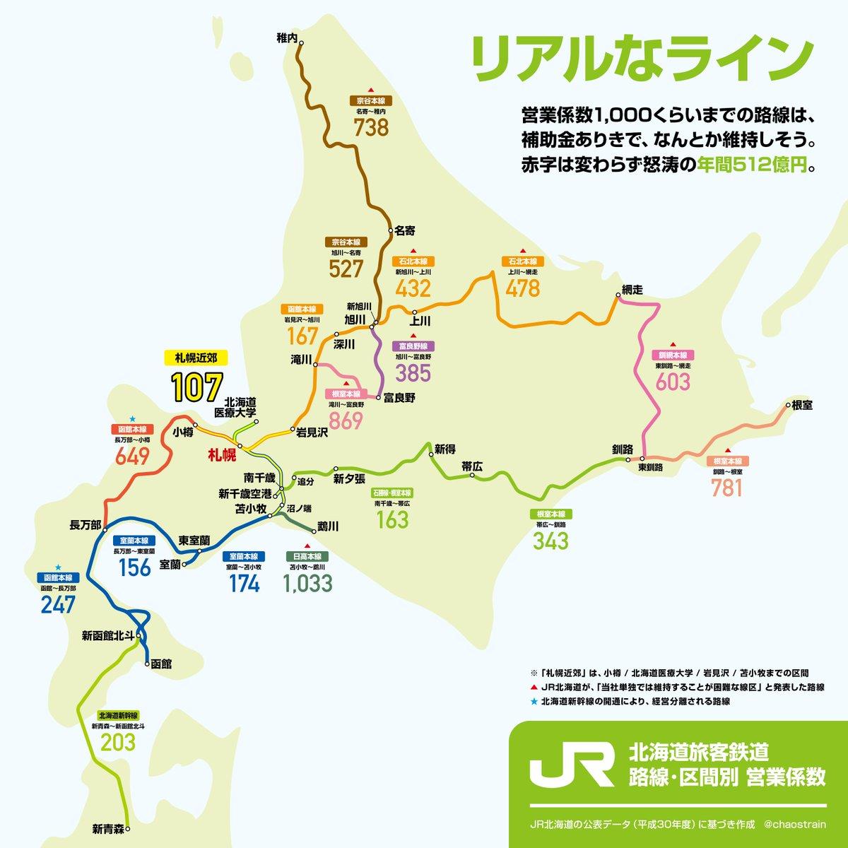 運行 情報 北海道 jr 【運行情報】JR北海道は3日の特急「おおぞら」「とかち」など運休 大雪の影響