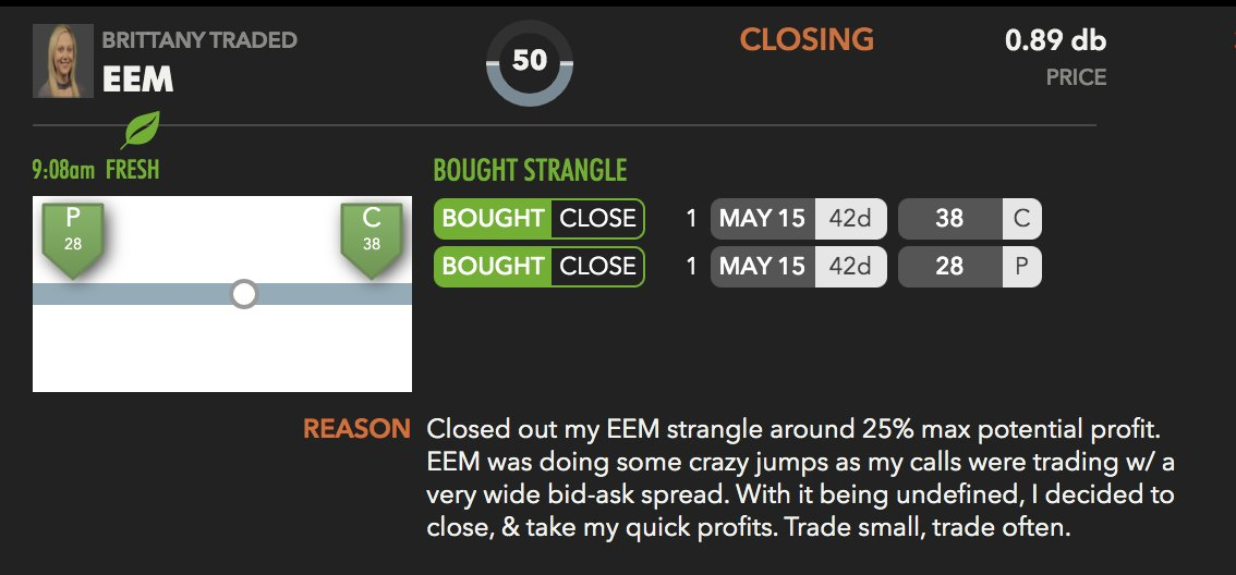 Brittany Mccallum On Twitter Closed Out My Eem Strangle Around 25 Max Potential Profit Eem Was Doing Some Crazy Jumps As My Calls Were Trading W A Very Wide Bid Ask Spread W