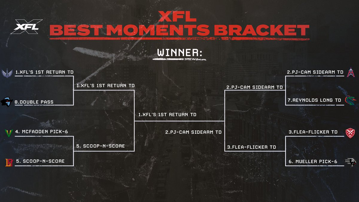 THE CHAMPIONSHIP IS HERE. Head to our timeline in a few minutes to vote on the final matchup