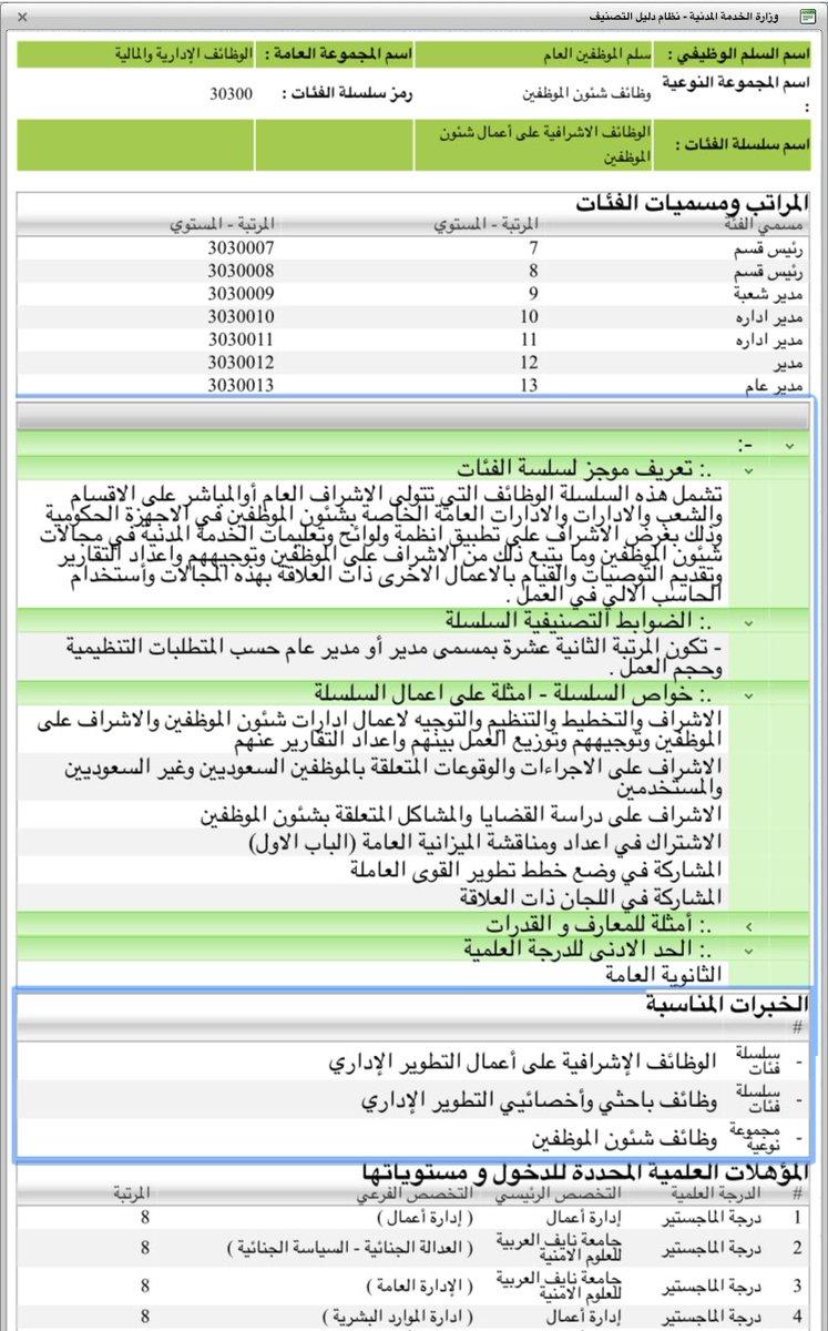 Qarar Ar Twitter يمكن الترقية من وظائف شؤون الموظفين إلى وظيفة باحث ميزانية إذا كانت بالمرتبة 7 أو 8 أو أخصائي ميزانية للمرتبة 9 فما بعدها لكن بشرط توفر الدرجة الجامعية ويمكن