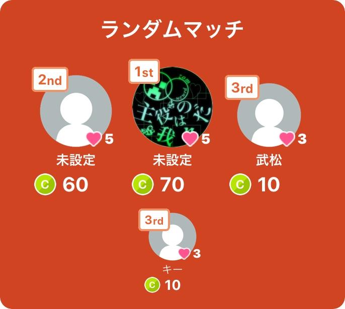 みんなで早押しクイズに1位で勝利! アプリダウンロードはこちらから https://minhaya.com/link/app #みんはやpic.twitter.com/9UzAMog1JQ
