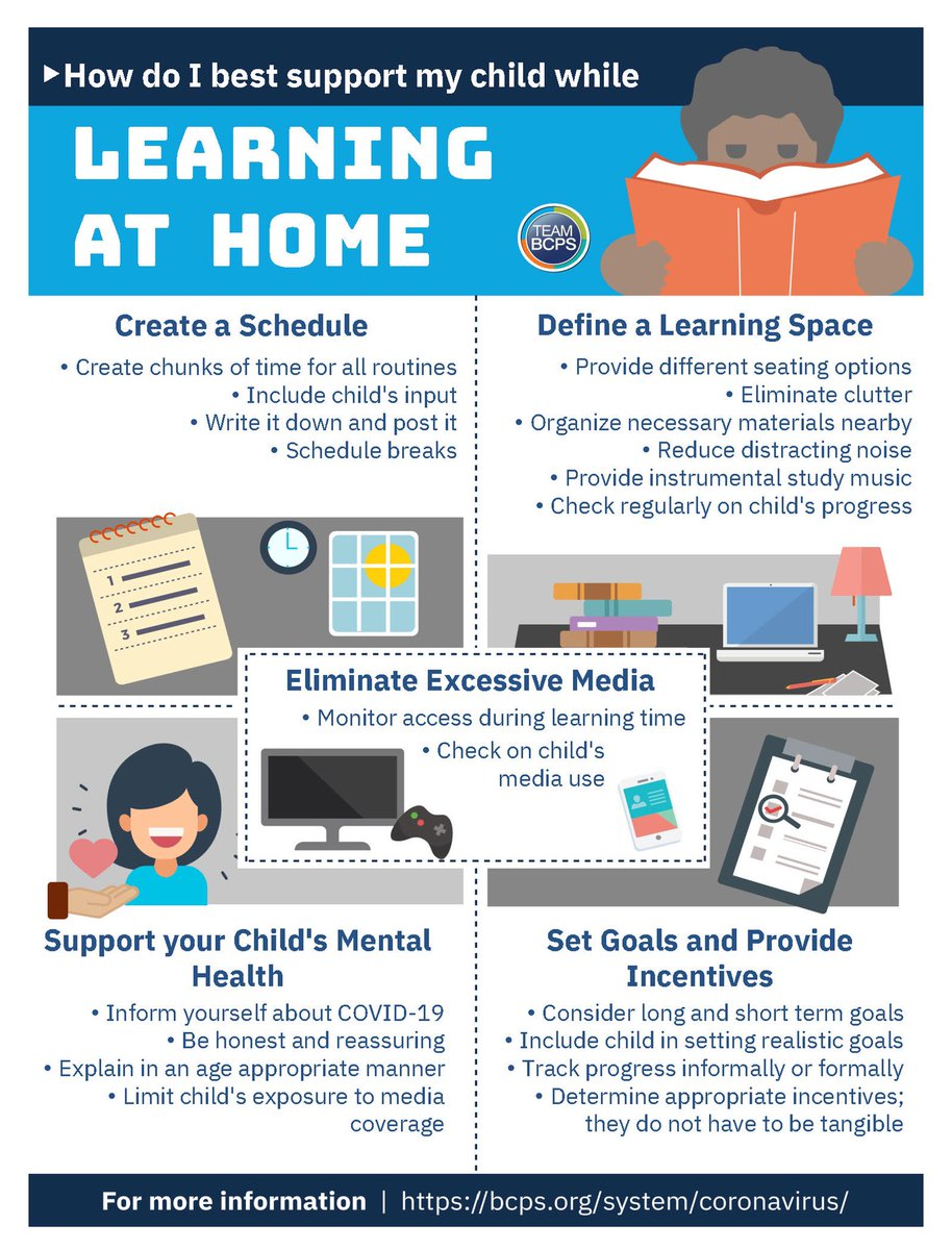 Helpful Tips for Learning at Home