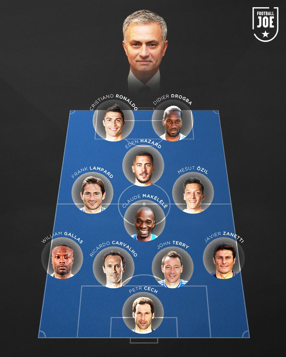 Jose Mourinho picks his ideal combined XI of players he has managed over the years https://t.co/qQrS13v2ep