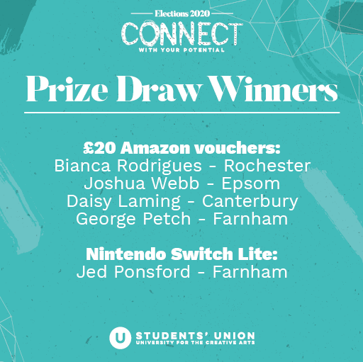 test Twitter Media - Congratulations to our prize draw winners! https://t.co/Po4FROjWKt