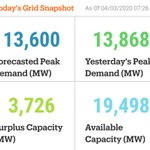 Image for the Tweet beginning: Friday's #grid snapshot. For more