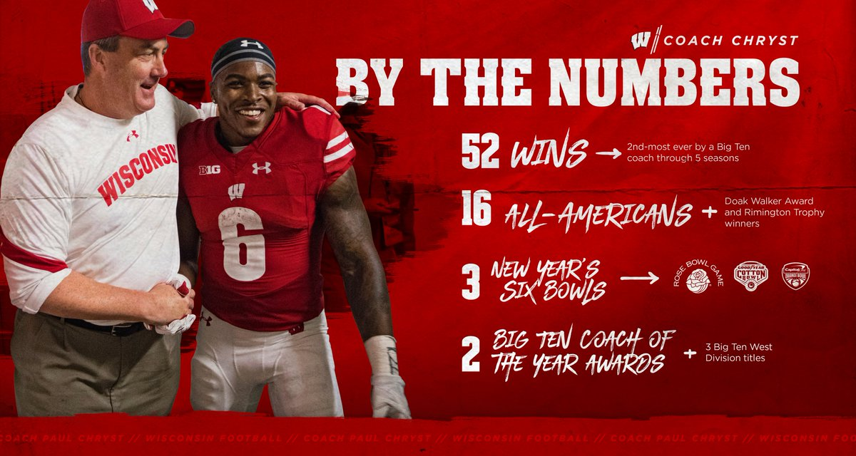 It all adds up. #Badgers