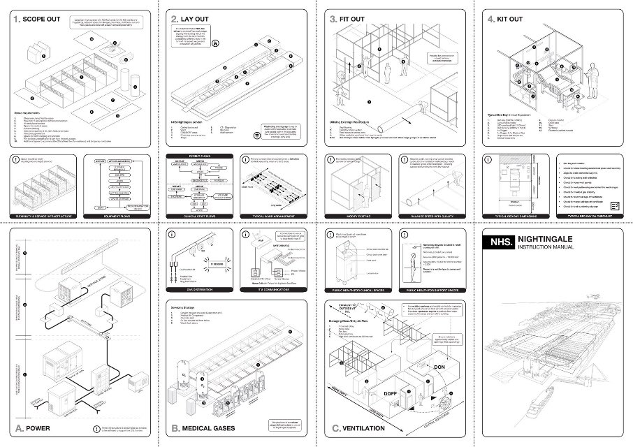 Designing a hospital in a single sheet of paper. Amazing clarity of thought, organisation and communication in a single drawing by BDP. The genius of #Architecture pic.twitter.com/JiCrmMQz89