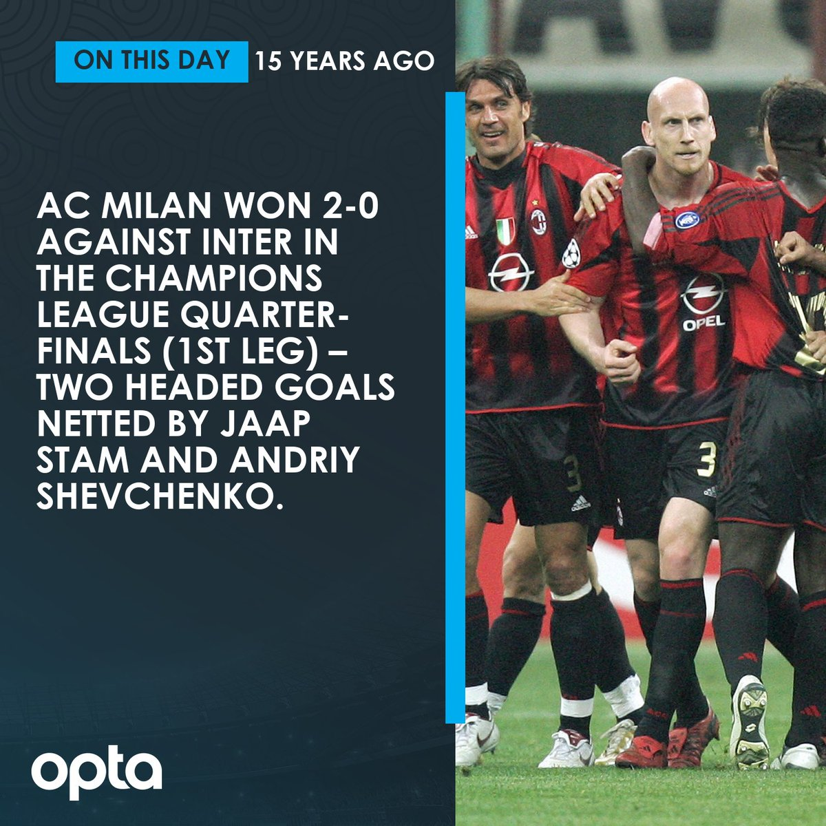 15 - #OnThisDay in 2005, #ACMilan won 2-0 against Inter in the Champions League Quarter-finals (1st leg) – two headed goals netted by Jaap Stam and Andriy Shevchenko. Devil.  #6April #UCLpic.twitter.com/MwgzVHv7dW