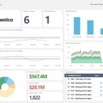 Image for the Tweet beginning: Questica's cloud-based #budgeting, #transparency and