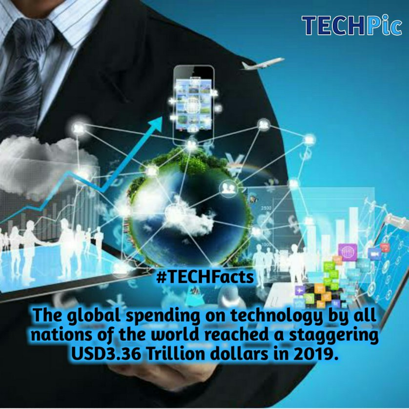 #TECHFacts  The global spending on technology by all nations of the world reached a staggering USD3.36 Trillion dollars in 2019. pic.twitter.com/TEsMSKU9JD