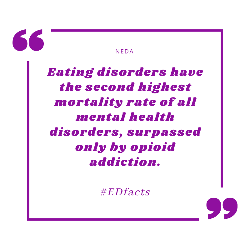 #factfriday #edfacts #edrecovery #eatingdisorderrecovery #recovery #eatingdisorder #edwarrior #ed  #mentalhealth #eatittobeatit #edfighter  #prorecovery #recoverywin #mentalhealthawareness #selflove #recoveryispossible #intuitiveeating #haes #recoveryisworthit  #bodypositivepic.twitter.com/08JZW13cnu