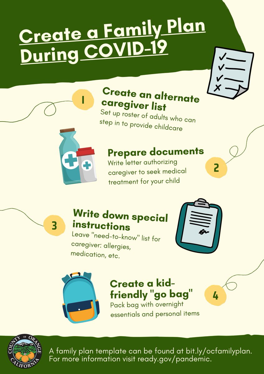 Emergency Family Plan Template from pbs.twimg.com