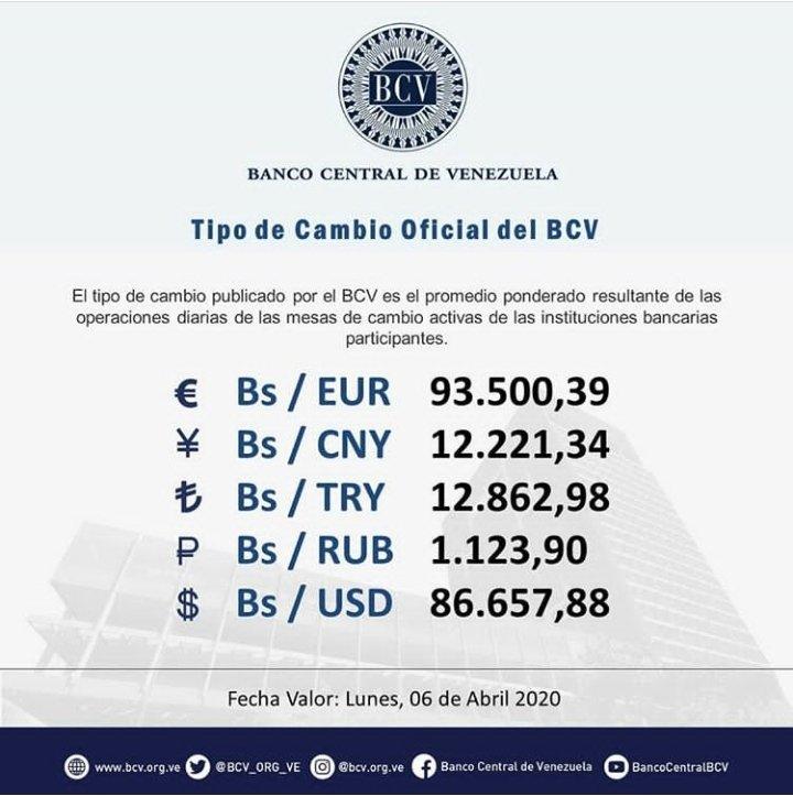 #DeInterés || El tipo de cambio publicado por el BCV es el promedio ponderado de las operaciones de las mesas de cambio en las instituciones bancarias. Al cierre de la jornada del viernes 03-04-2020, los resultados son: #MercadoCambiario #BCV #06Abr @BCV_ORG_VEpic.twitter.com/NC52pznJIk