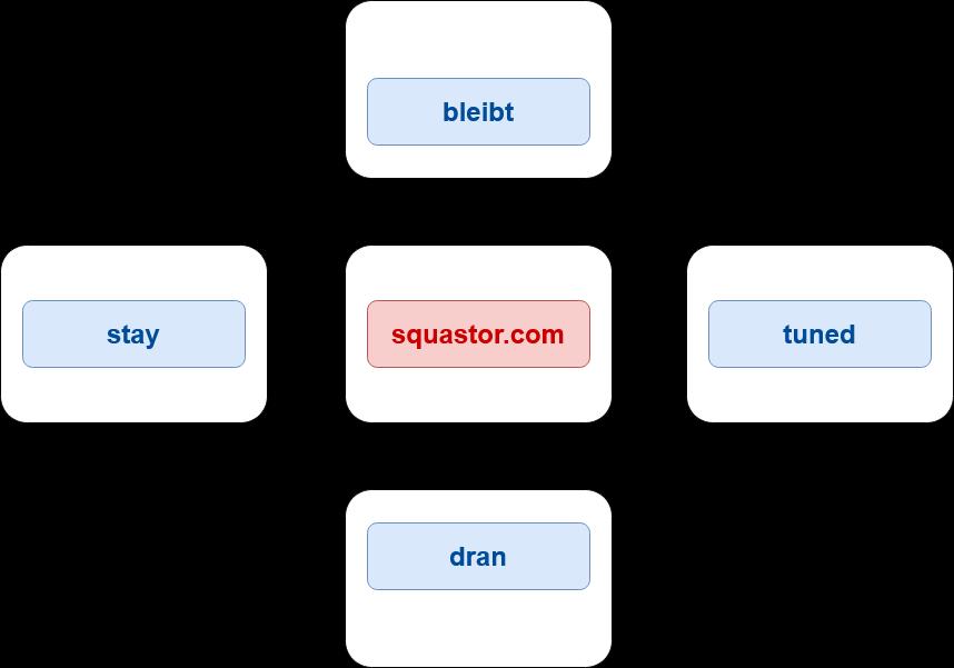 Hier ist schonmal der Domainname. https://www.squastor.com/pic.twitter.com/OY7FulFRdU