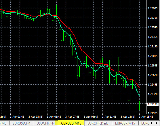 TODAY'S GBP WEAKNESS AND LIVE FOREX TRADING SIGNALS   #GBPUSD #GBPCAD #forexsignals #forextrading #trading #daytrading #forexalerts #currencytrading #forex British Pound GBP/USD GBP/CADpic.twitter.com/pKE0T6cNnR