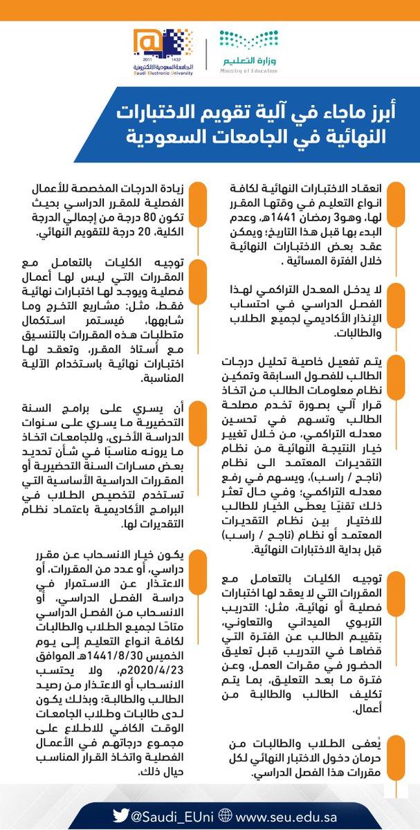 تجمع طلاب وطالبات الجامعة السعودية الالكترونية Seucomunity Twitter