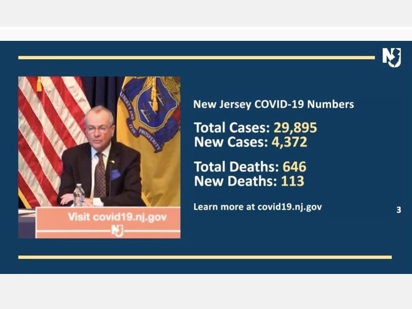 Here are the updated numbers of people in New Jersey have the Cornavirus and the people who die by the Covid 19. The number is increasing by a day. #COVID19 #CornavirusOutbreak #newjerseylockdown #Trending #folowtrick  #thoughts #like4like #pandemic #soullityjournalists #l4l #f4f