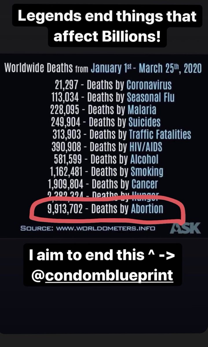 #Abortion rate is ridiculous we can do some about it and I WILL #corona #ripsteven #COVID19 #health