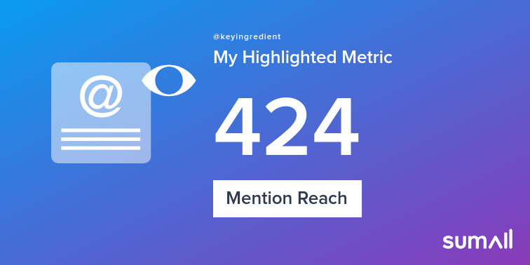 My week on Twitter 🎉: 2 Mentions, 424 Mention Reach. See yours with https://t.co/hujEL4yMW7 https://t.co/BNqKd0CYYg